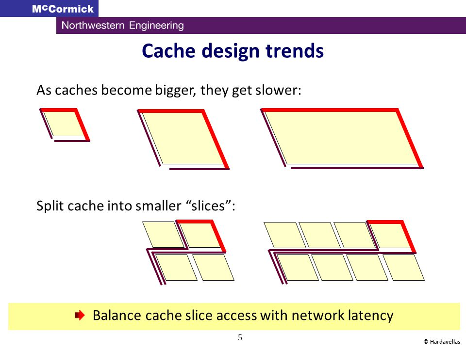 Balance cache slice access with network latency