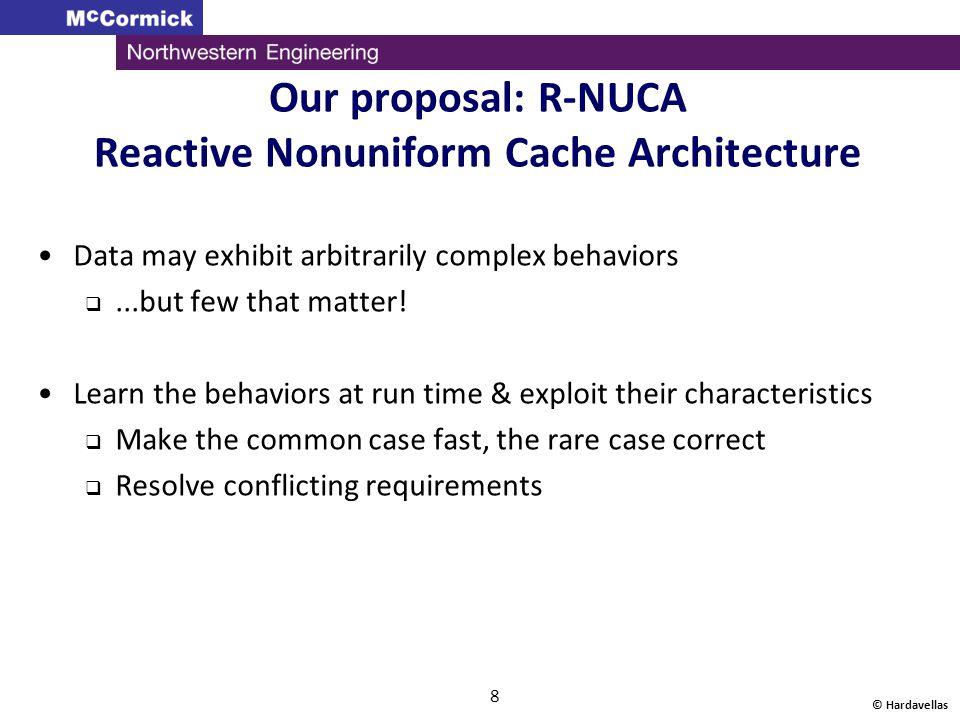 Our proposal: R-NUCA Reactive Nonuniform Cache Architecture