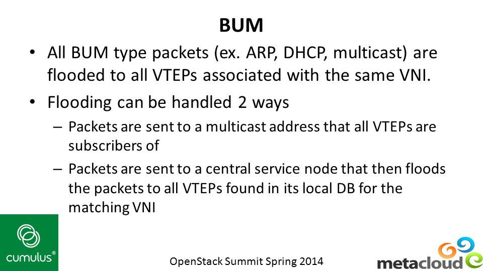 BUM All BUM type packets (ex. ARP, DHCP, multicast) are flooded to all VTEPs associated with the same VNI.