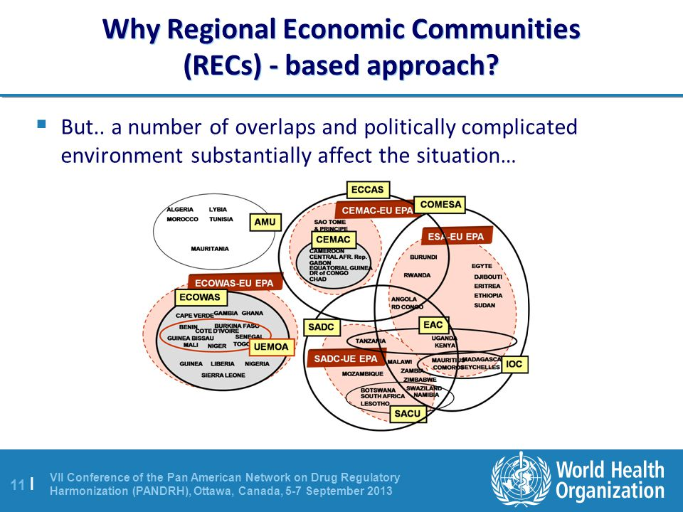 Why Regional Economic Communities (RECs) ‐ based approach