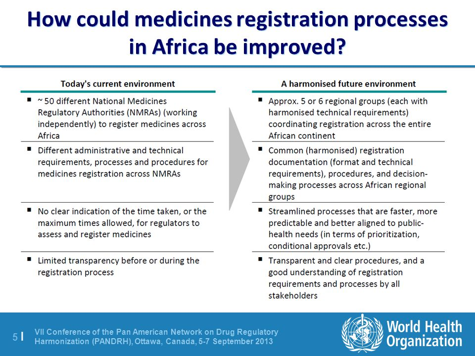 How could medicines registration processes in Africa be improved