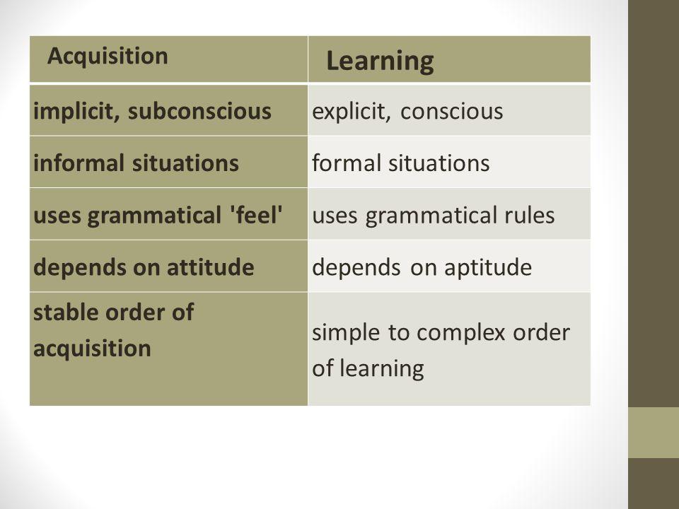 implicit, subconscious explicit, conscious informal situations