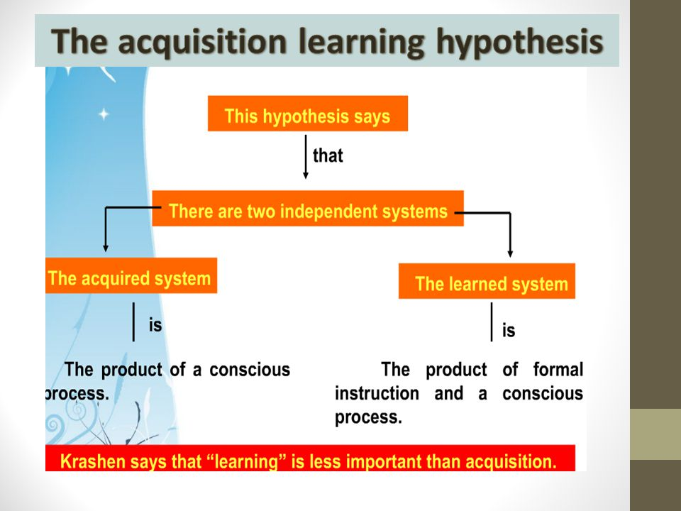 The acquisition learning hypothesis