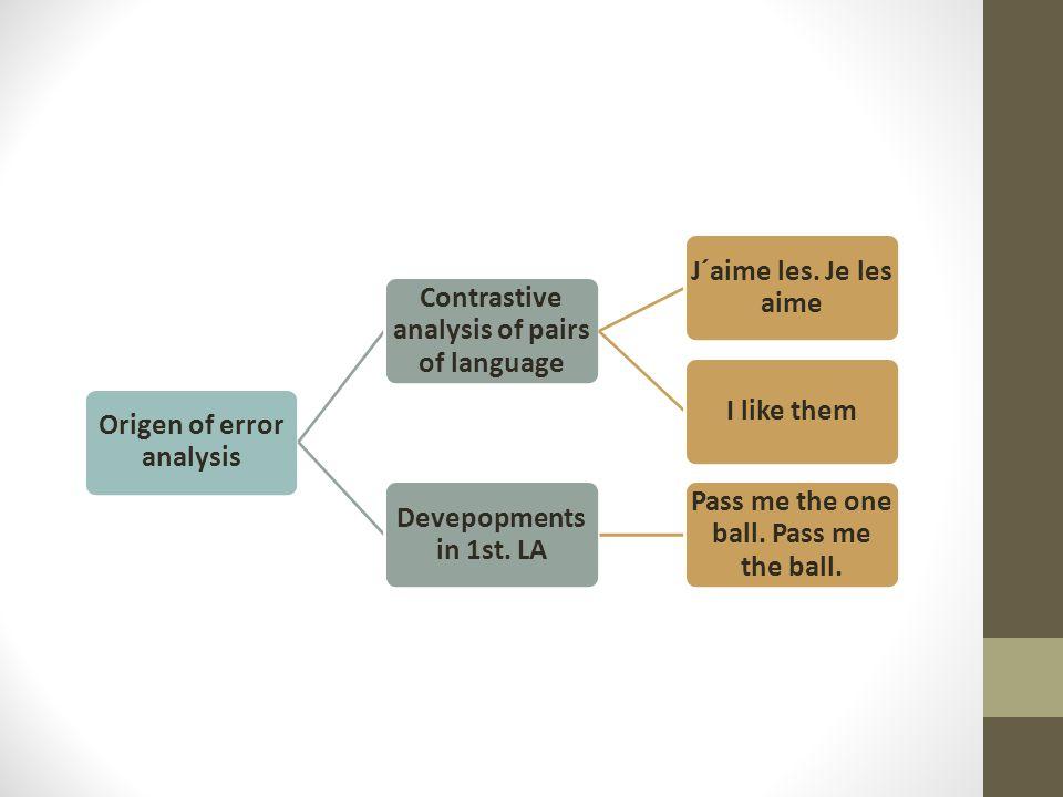 Origen of error analysis Contrastive analysis of pairs of language