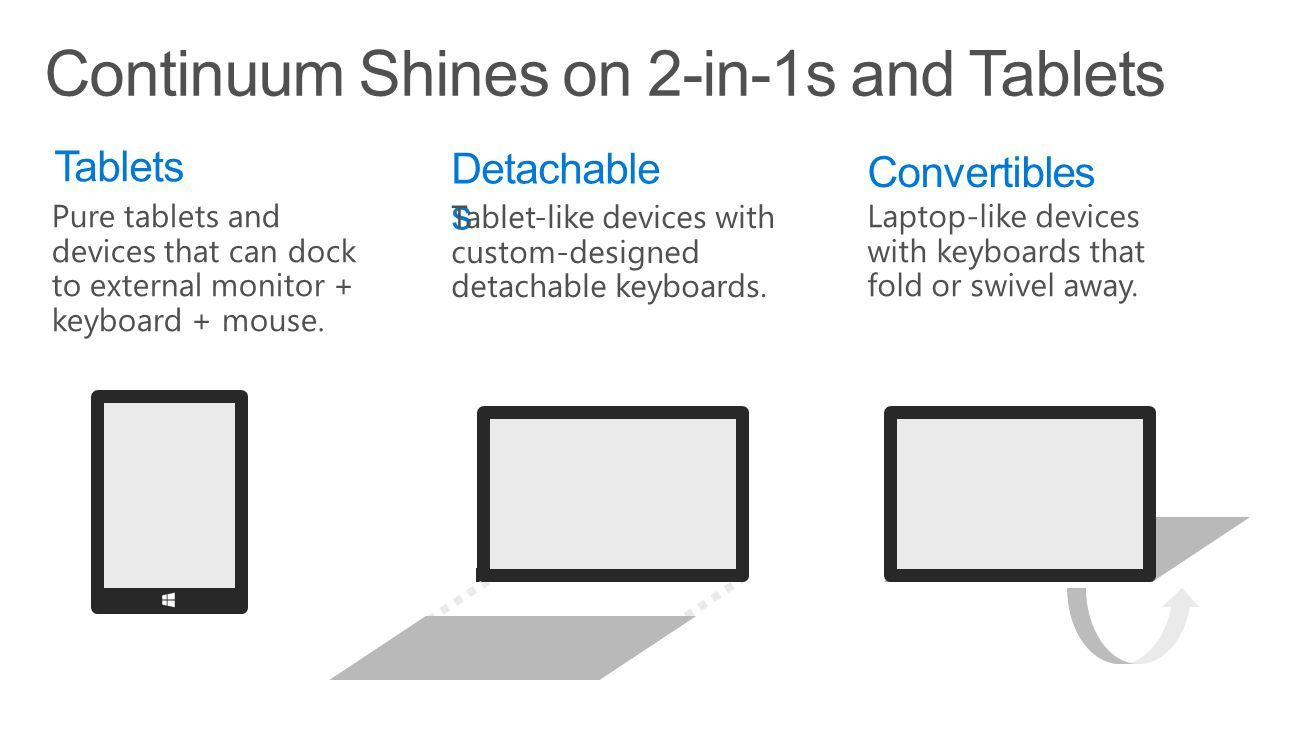 Continuum Shines on 2-in-1s and Tablets