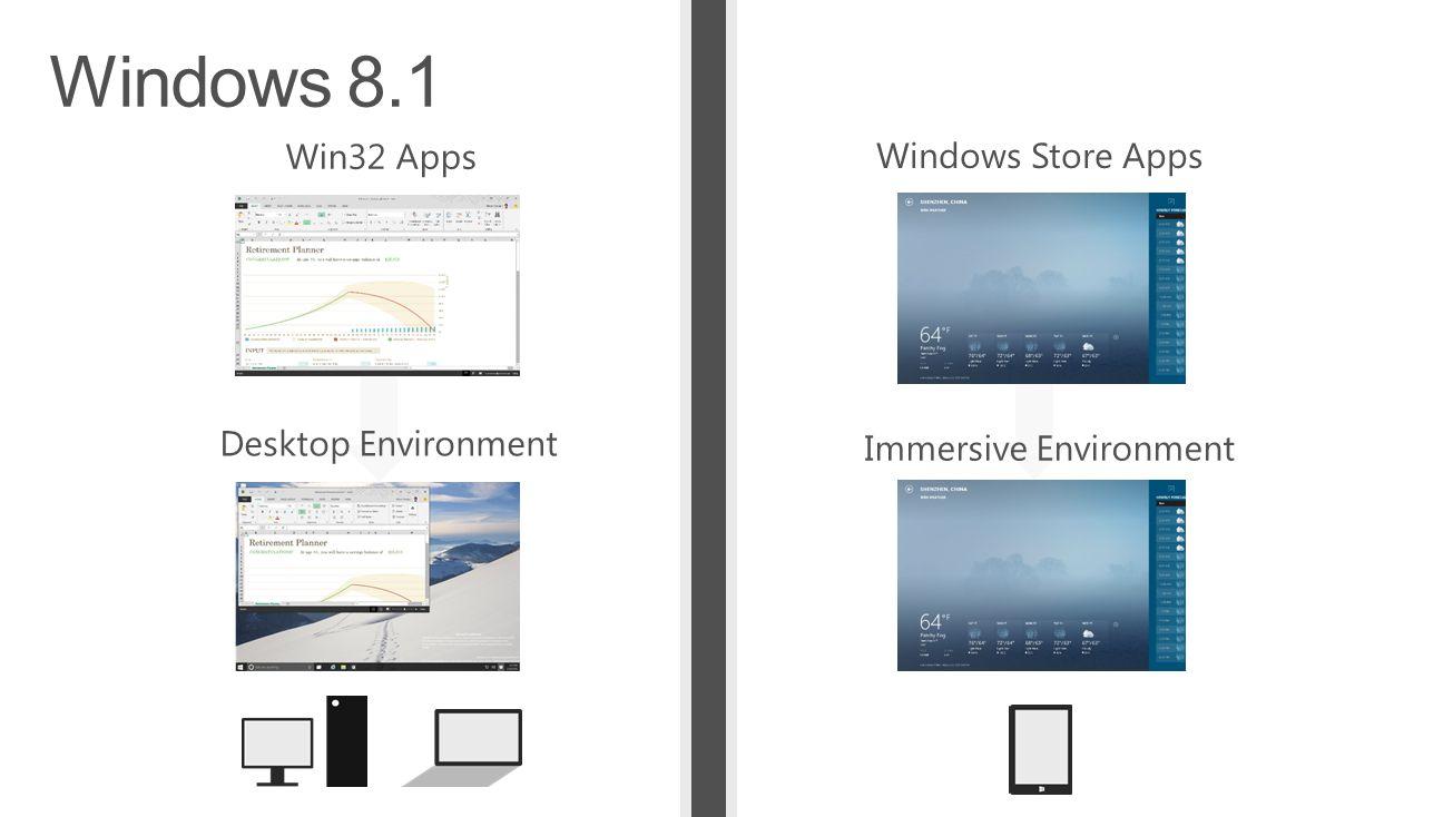 Windows 8.1 Win32 Apps Windows Store Apps Desktop Environment