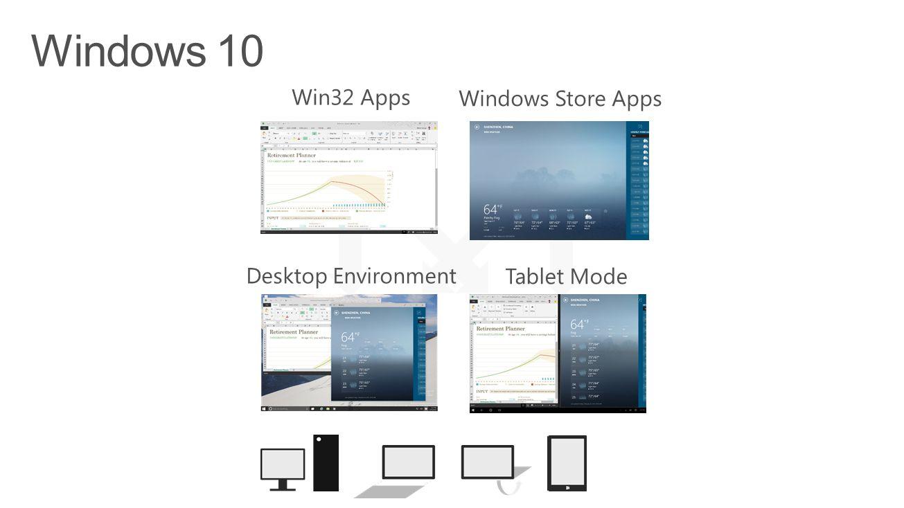 Windows 10 Win32 Apps Windows Store Apps Desktop Environment