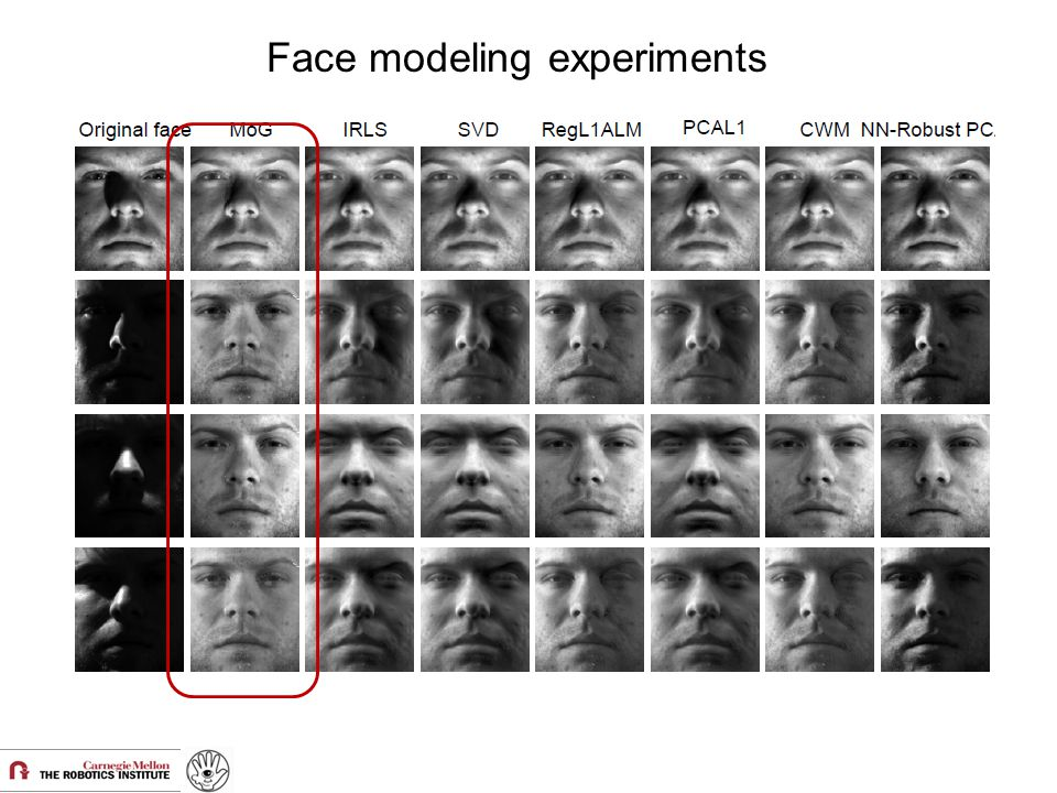 Face modeling experiments