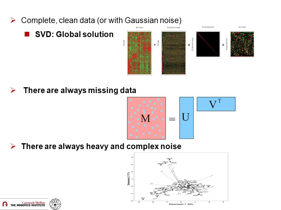 Complete, clean data (or with Gaussian noise) SVD: Global solution
