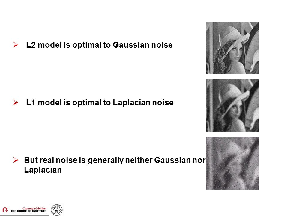 L2 model is optimal to Gaussian noise
