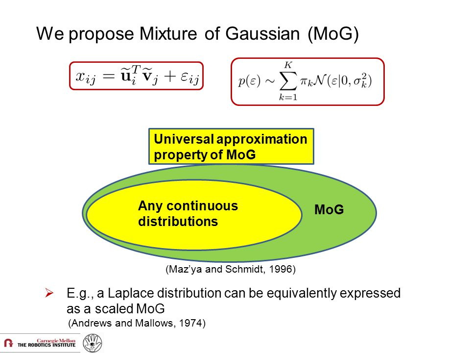 We propose Mixture of Gaussian (MoG)