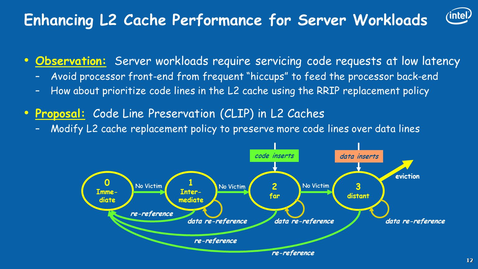 Enhancing L2 Cache Performance for Server Workloads