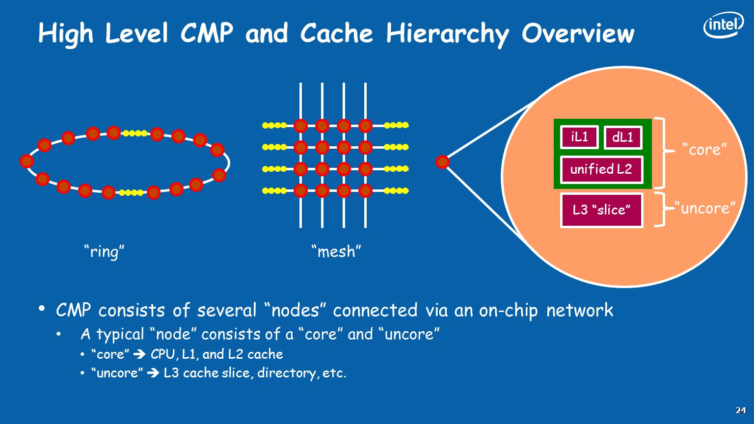 High Level CMP and Cache Hierarchy Overview