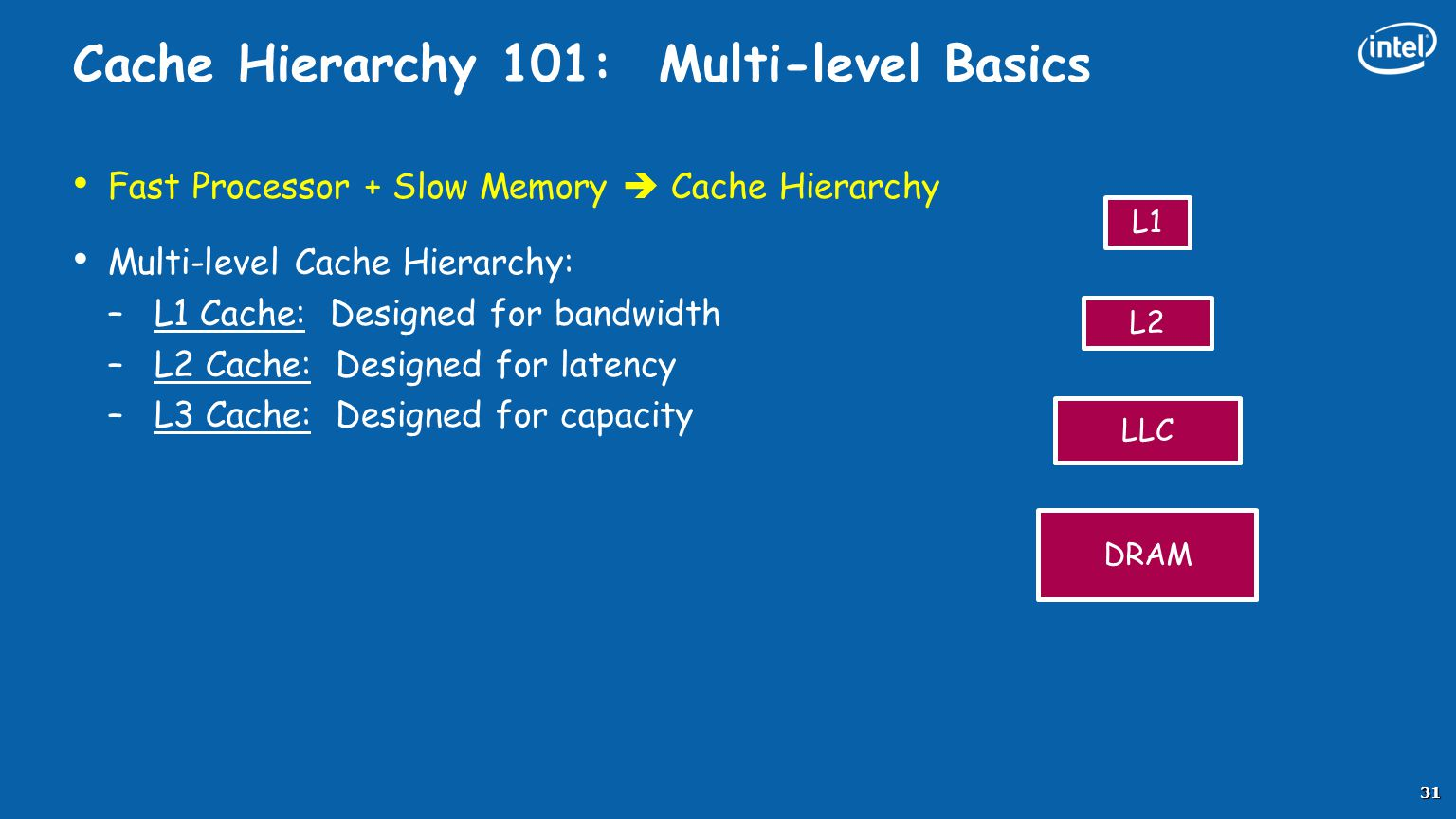 Cache Hierarchy 101: Multi-level Basics