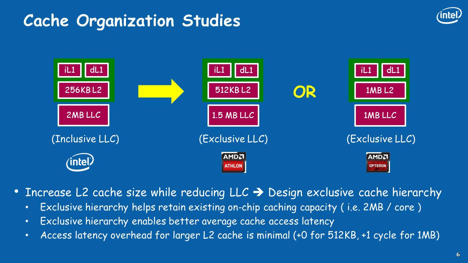 Cache Organization Studies
