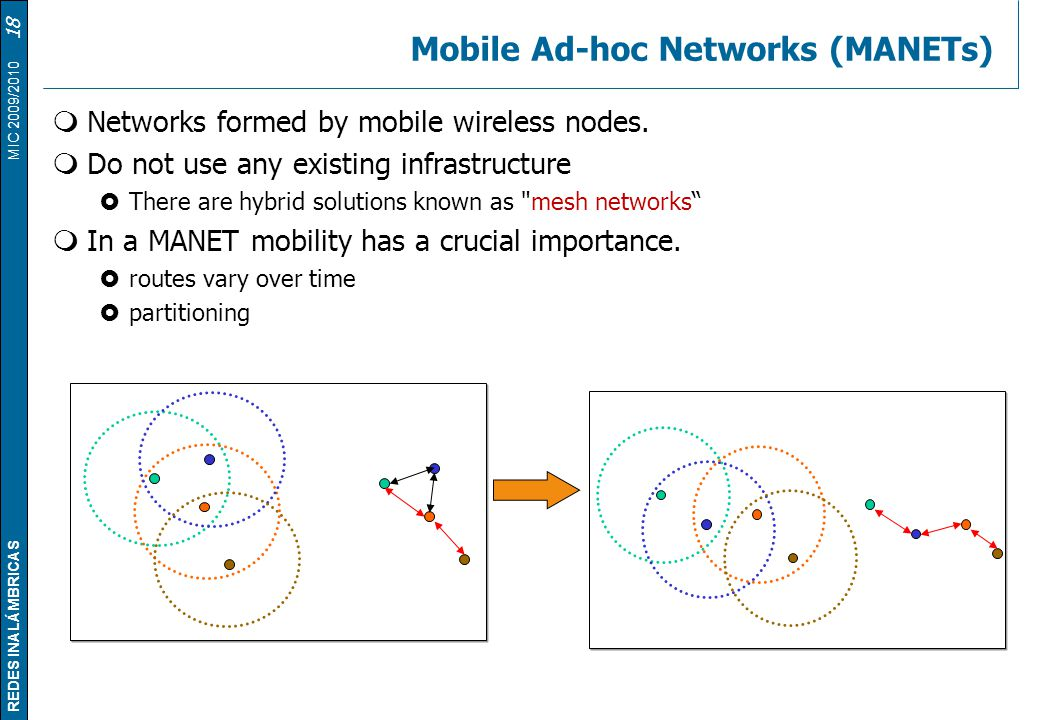 Mobile Ad-hoc Networks (MANETs)