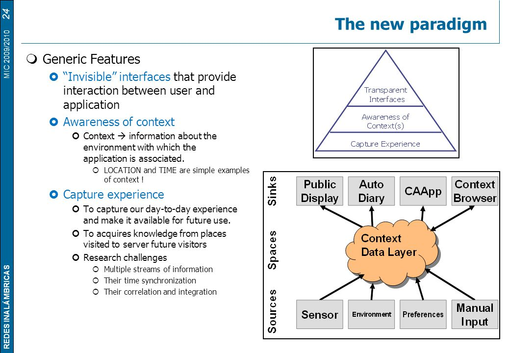 The new paradigm Generic Features