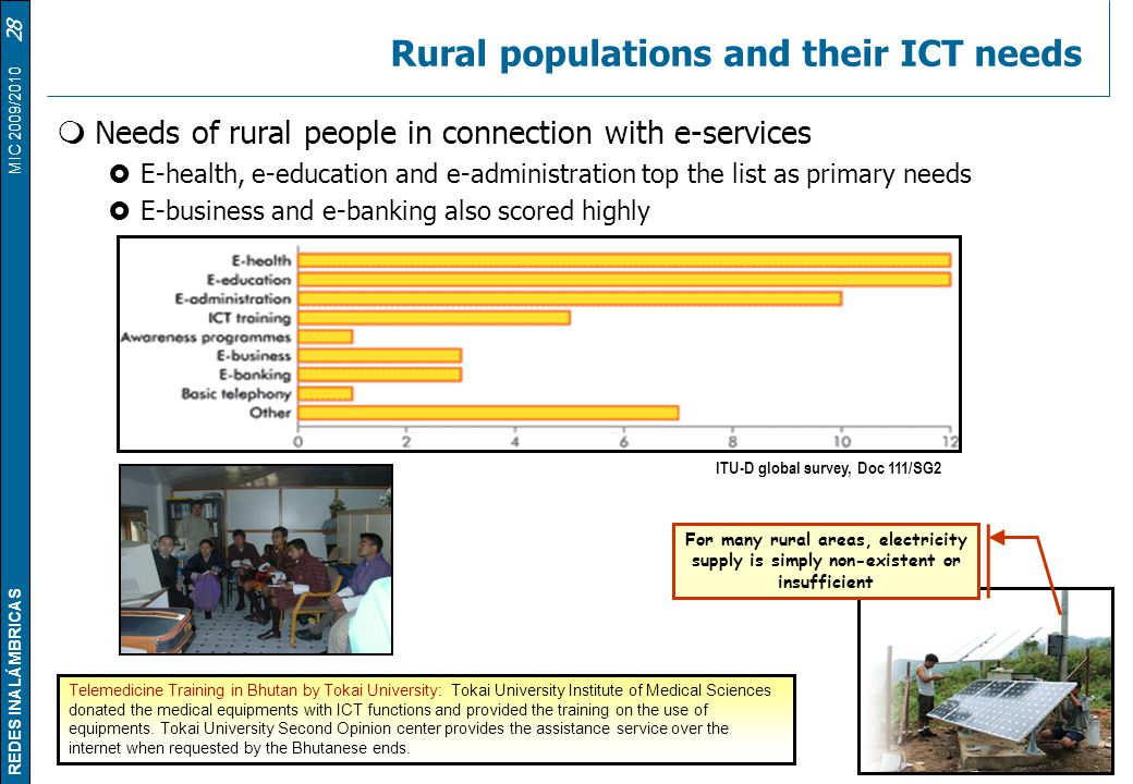 Rural populations and their ICT needs