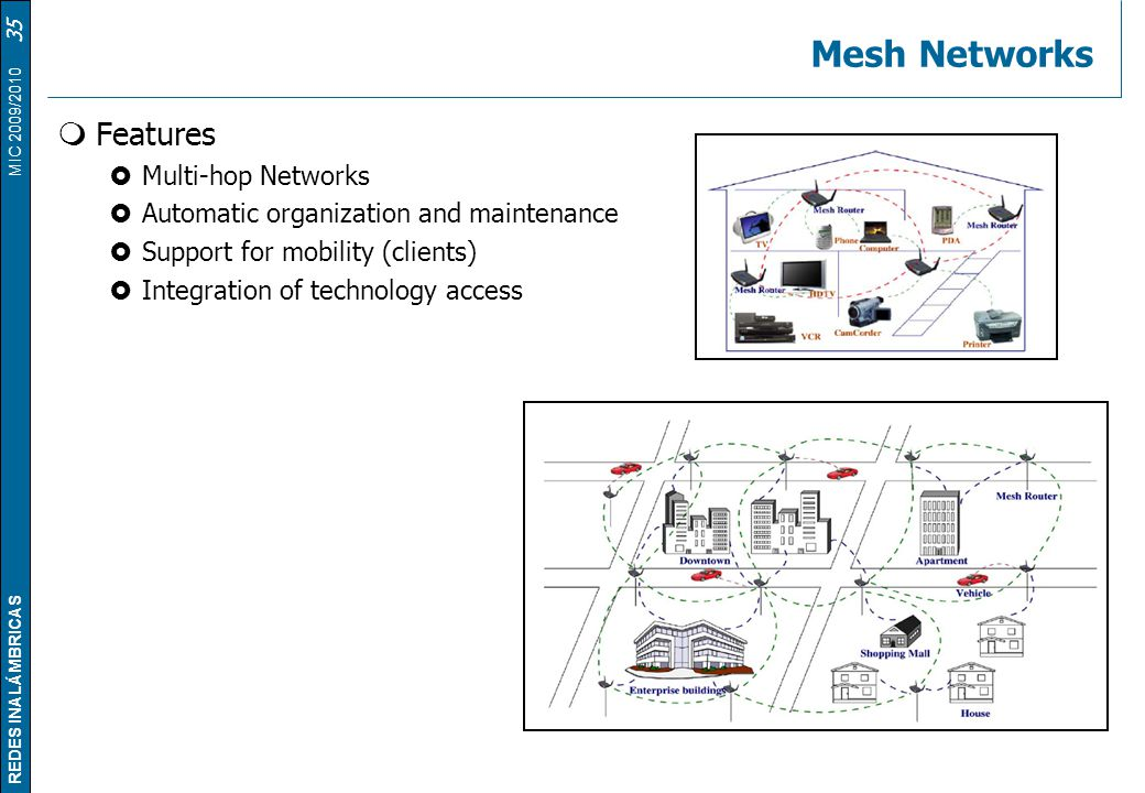 Mesh Networks Features Multi-hop Networks