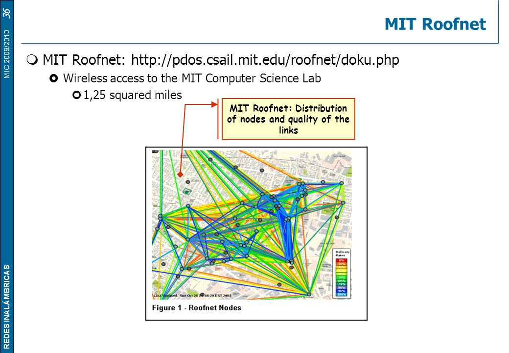 MIT Roofnet: Distribution of nodes and quality of the links