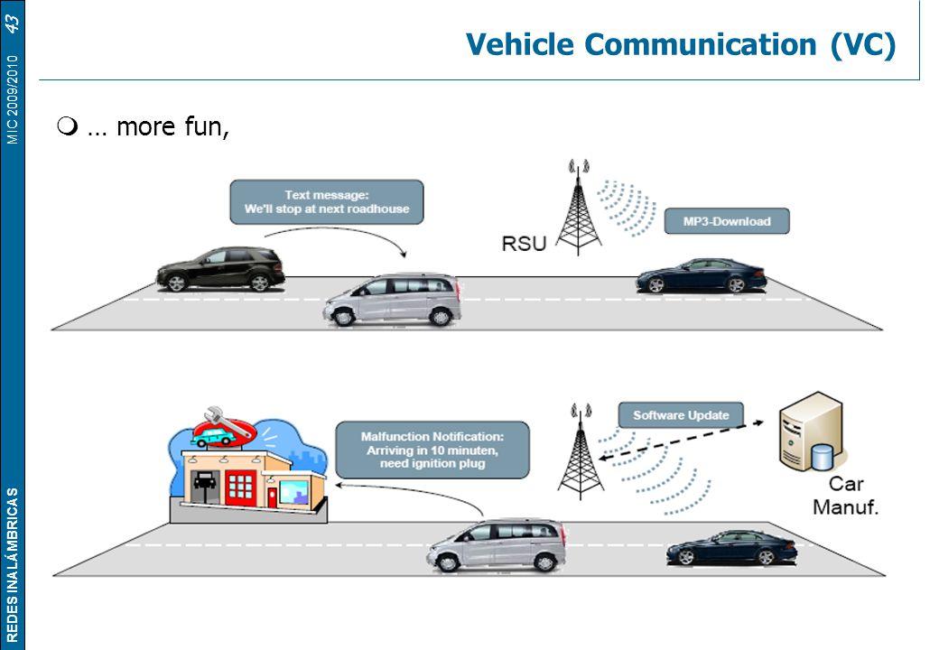 Vehicle Communication (VC)