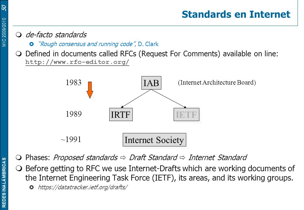 (Internet Architecture Board)