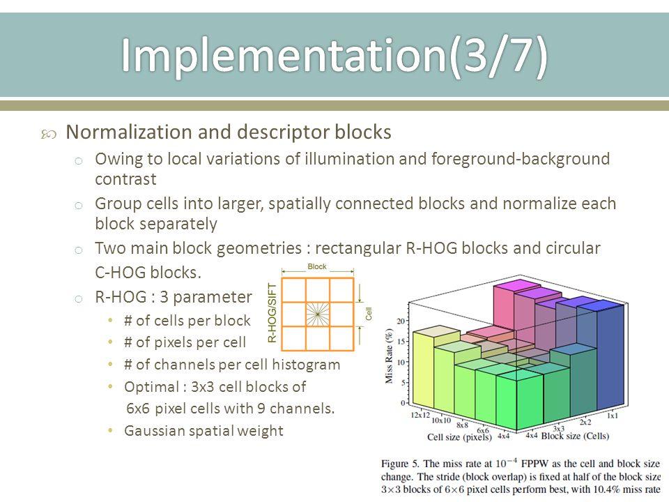 Implementation(3/7) Normalization and descriptor blocks