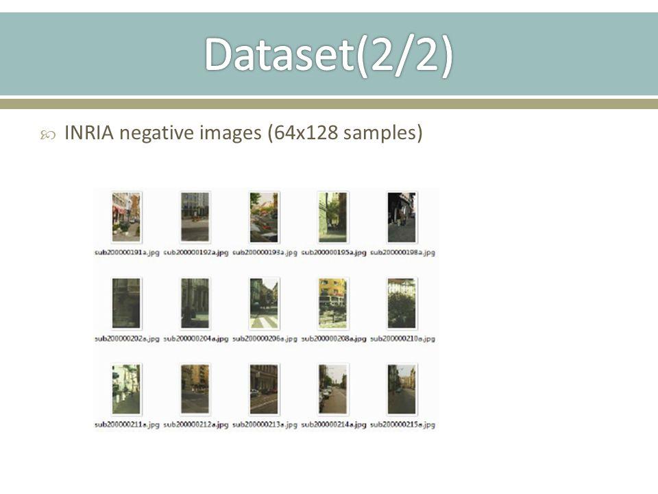 Dataset(2/2) INRIA negative images (64x128 samples)