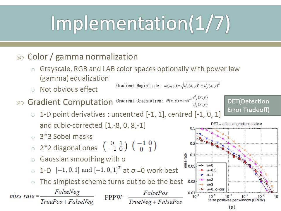 Implementation(1/7) Color / gamma normalization Gradient Computation