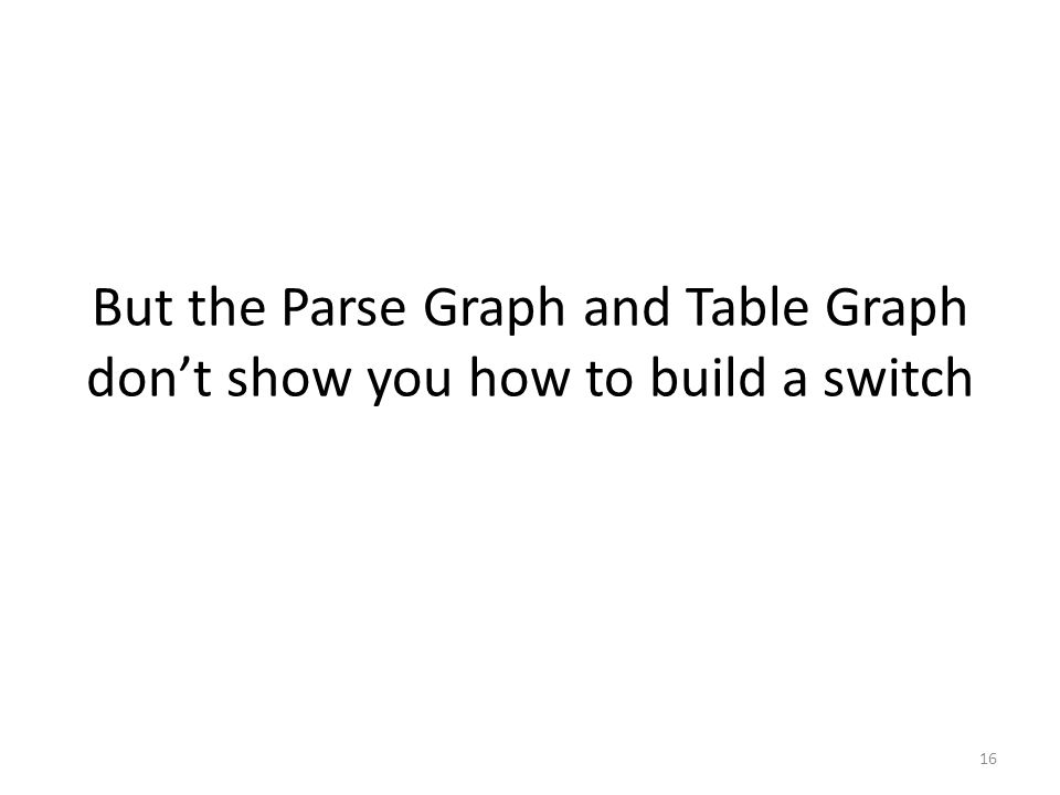 But the Parse Graph and Table Graph don't show you how to build a switch