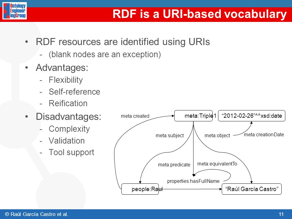 RDF is a URI-based vocabulary