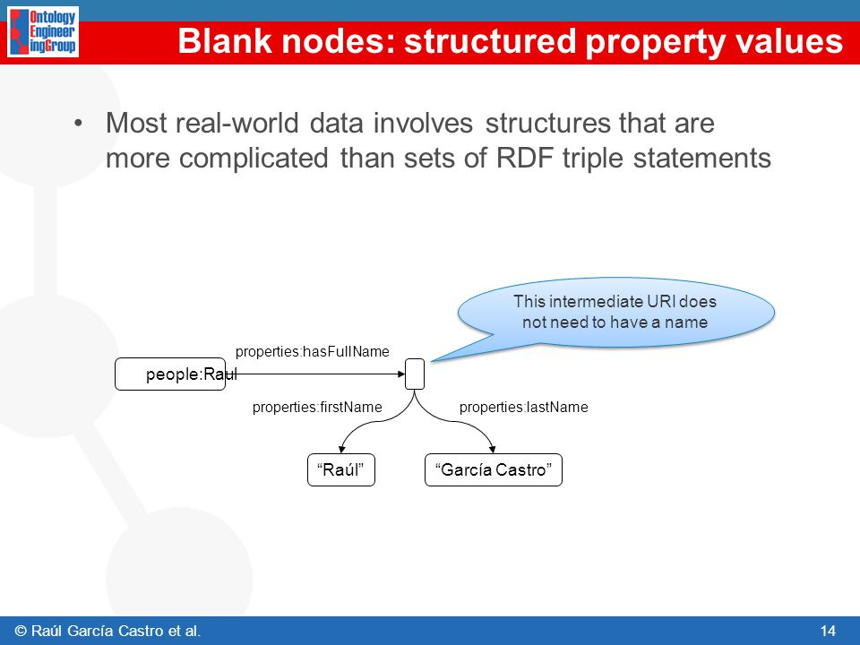Blank nodes: structured property values