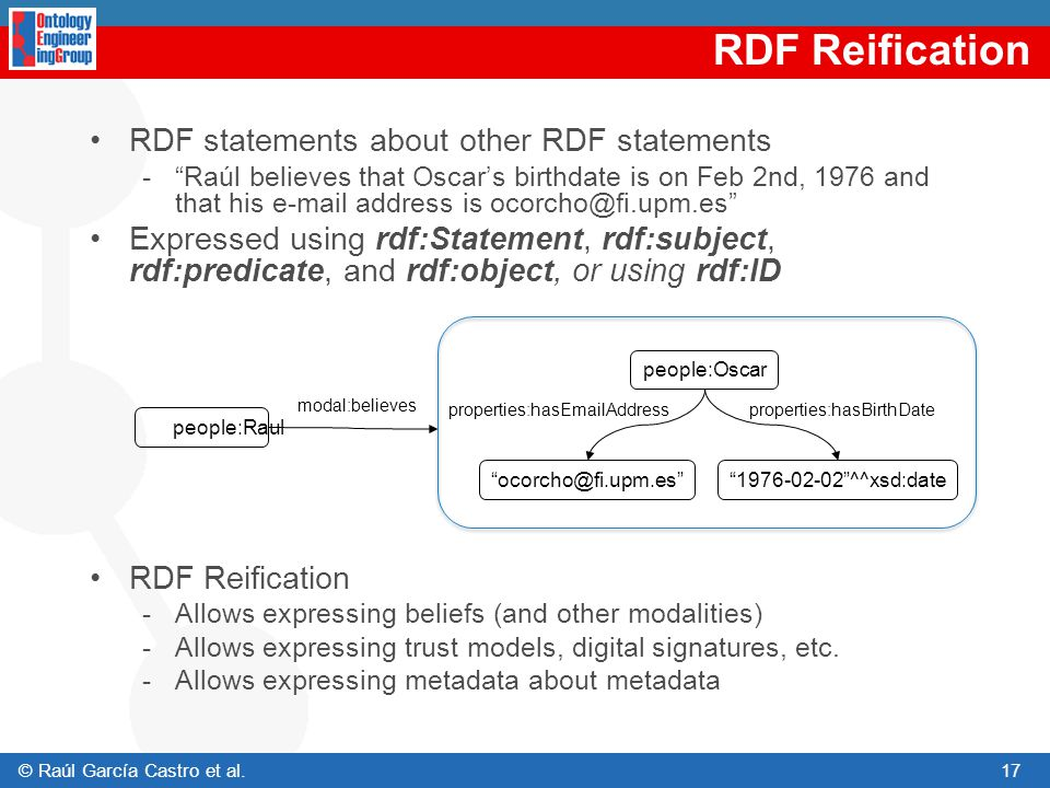 RDF Reification RDF statements about other RDF statements