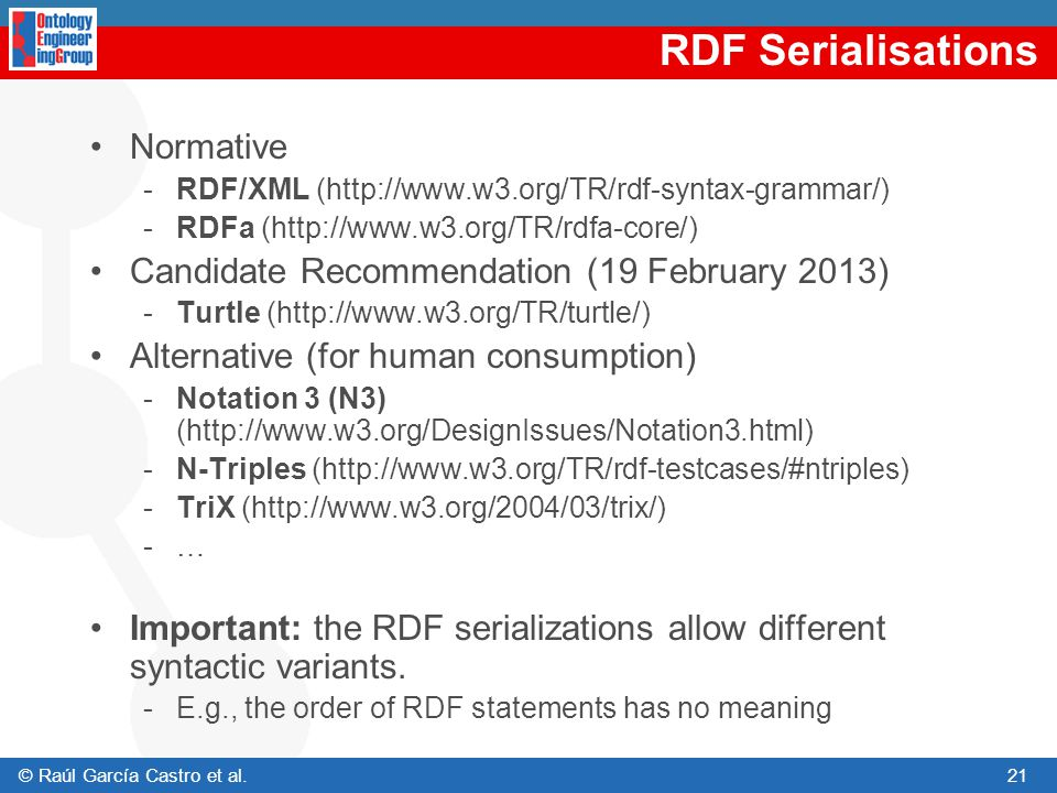 RDF Serialisations Normative