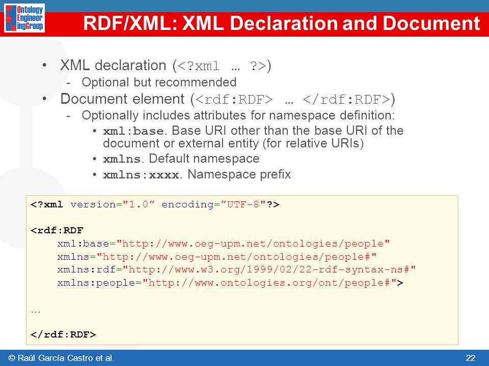 RDF/XML: XML Declaration and Document