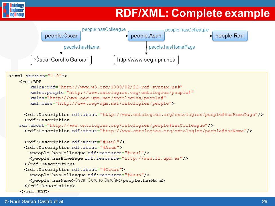 RDF/XML: Complete example