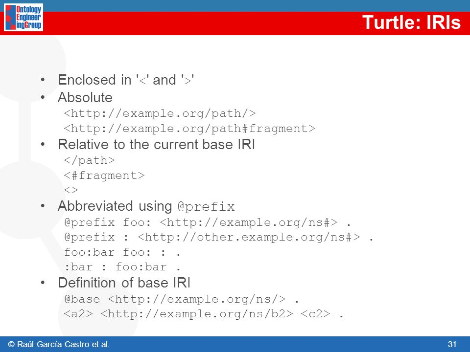 Turtle: IRIs Enclosed in < and > Absolute