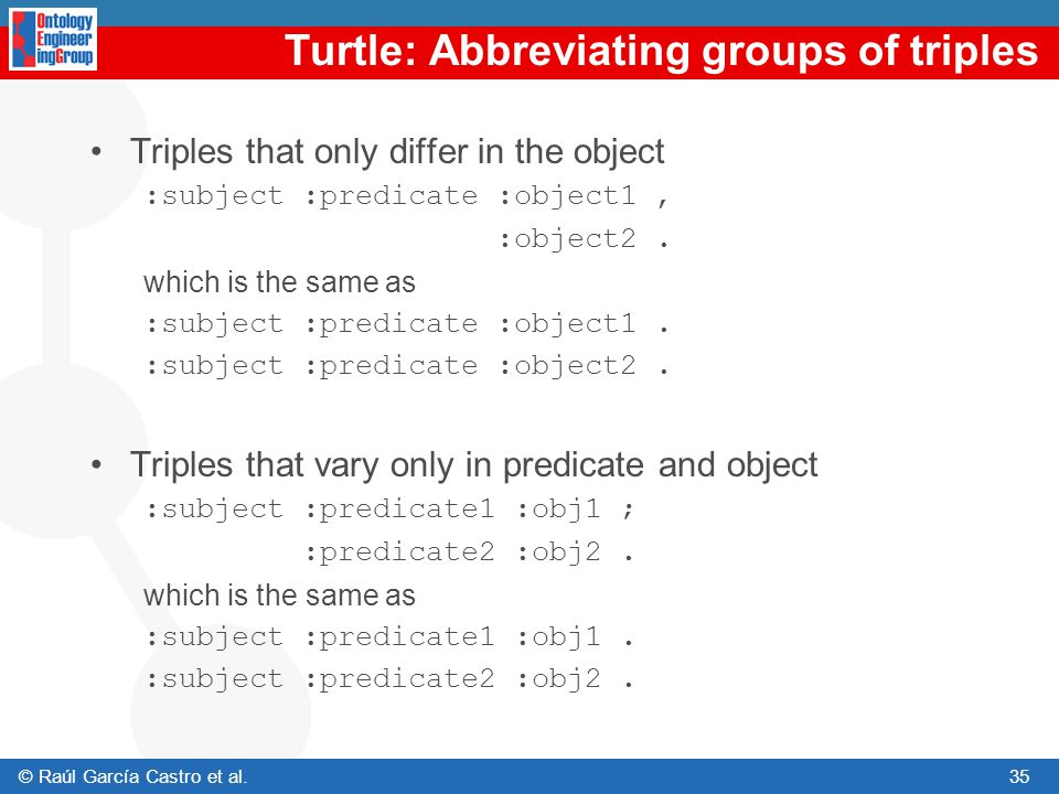 Turtle: Abbreviating groups of triples