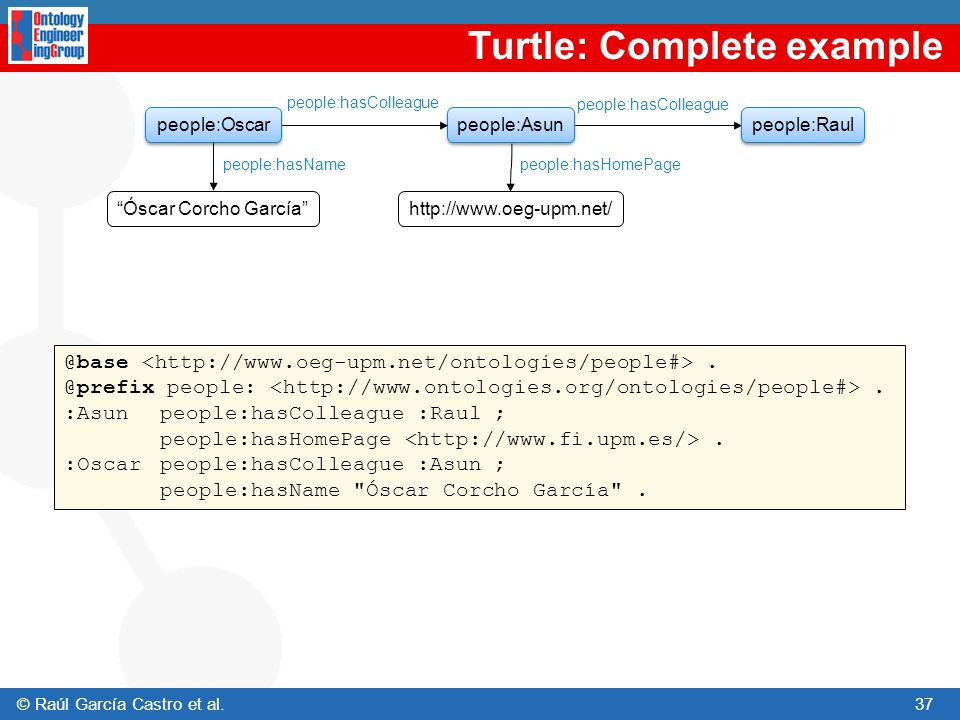 Turtle: Complete example