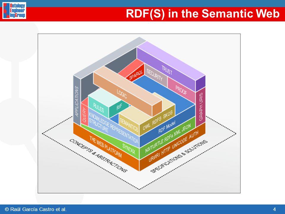 RDF(S) in the Semantic Web