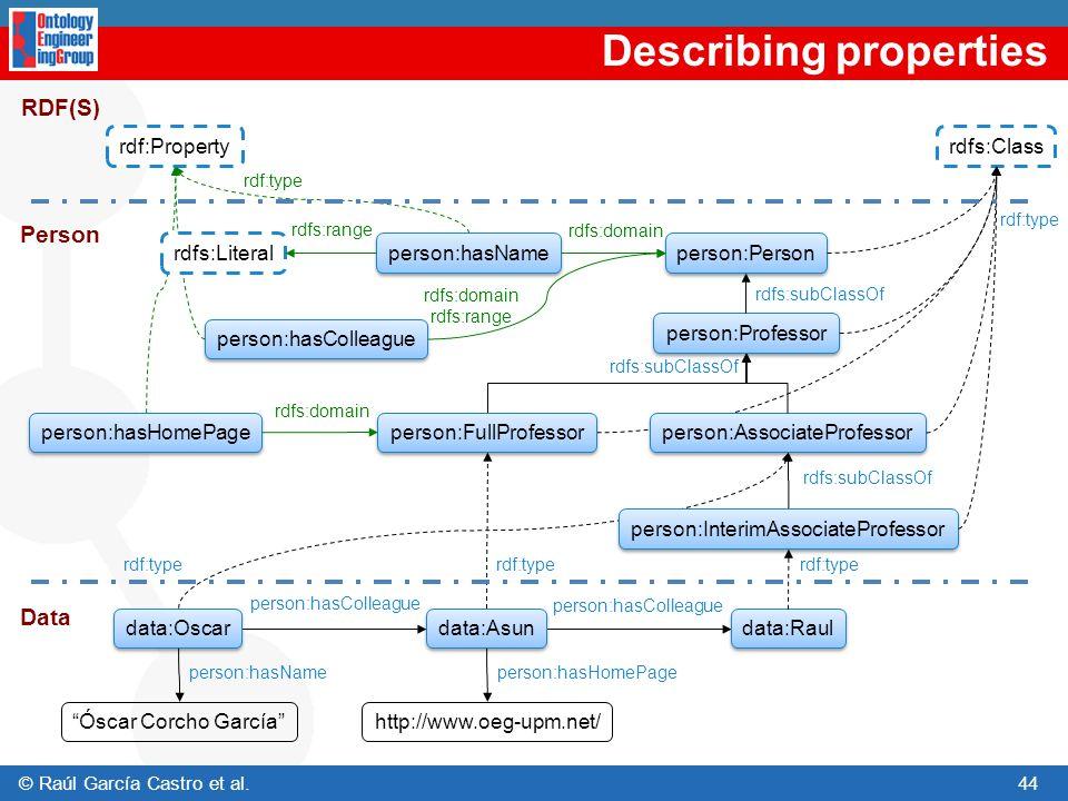 Describing properties