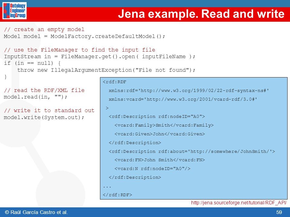 Jena example. Read and write