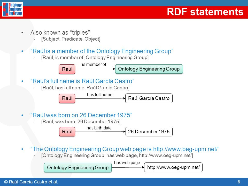 RDF statements Also known as triples