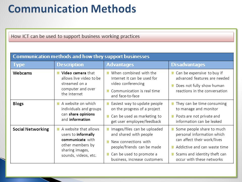 disadvantage of communication Advantages and disadvantages of upward communication advantages and disadvantages of upward communication hello dear friends here you will get briefly discuss the advantages and.