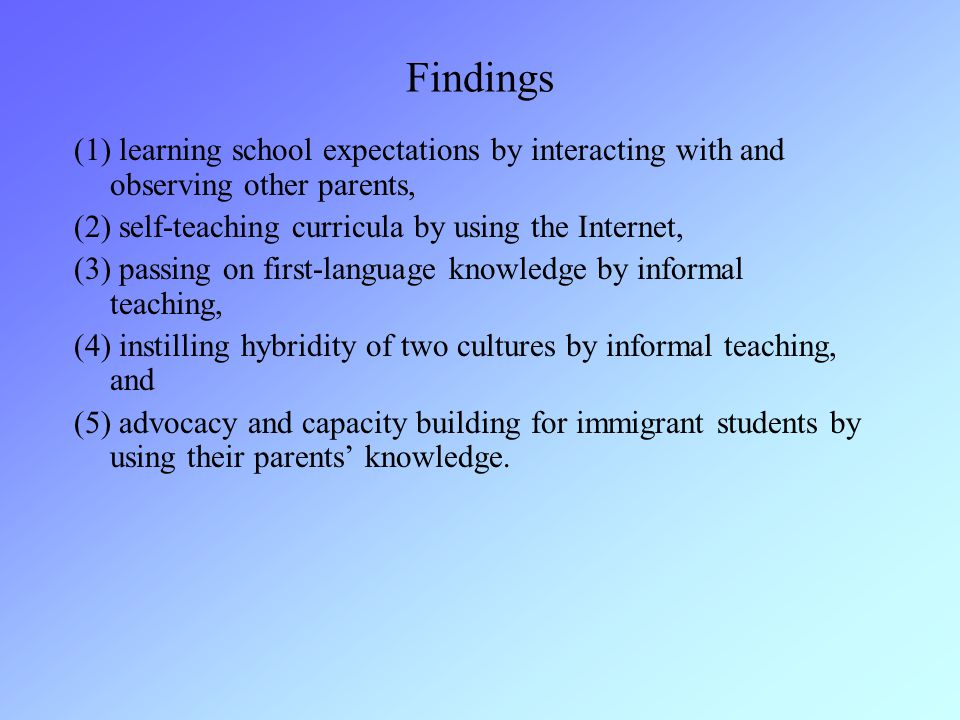 Findings (1) learning school expectations by interacting with and observing other parents, (2) self-teaching curricula by using the Internet,