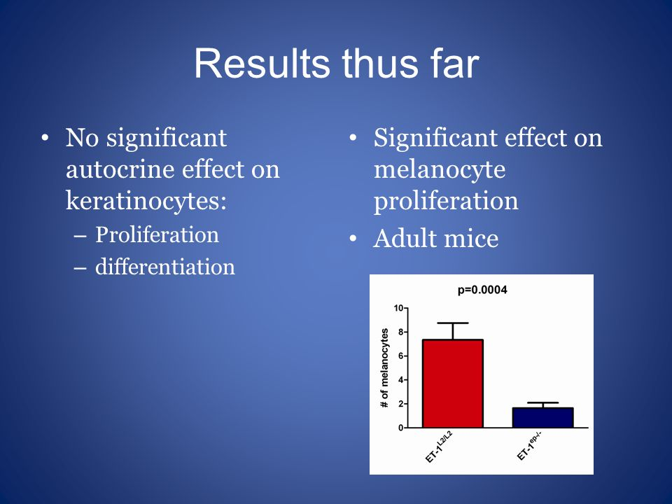 Results thus far No significant autocrine effect on keratinocytes: