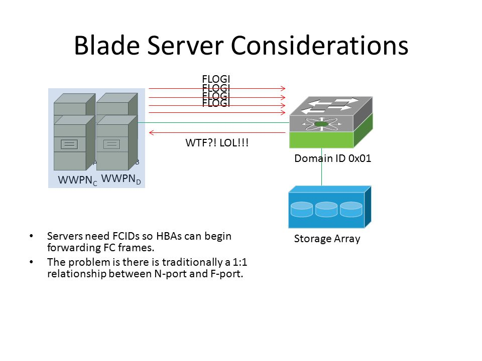 Blade Server Considerations
