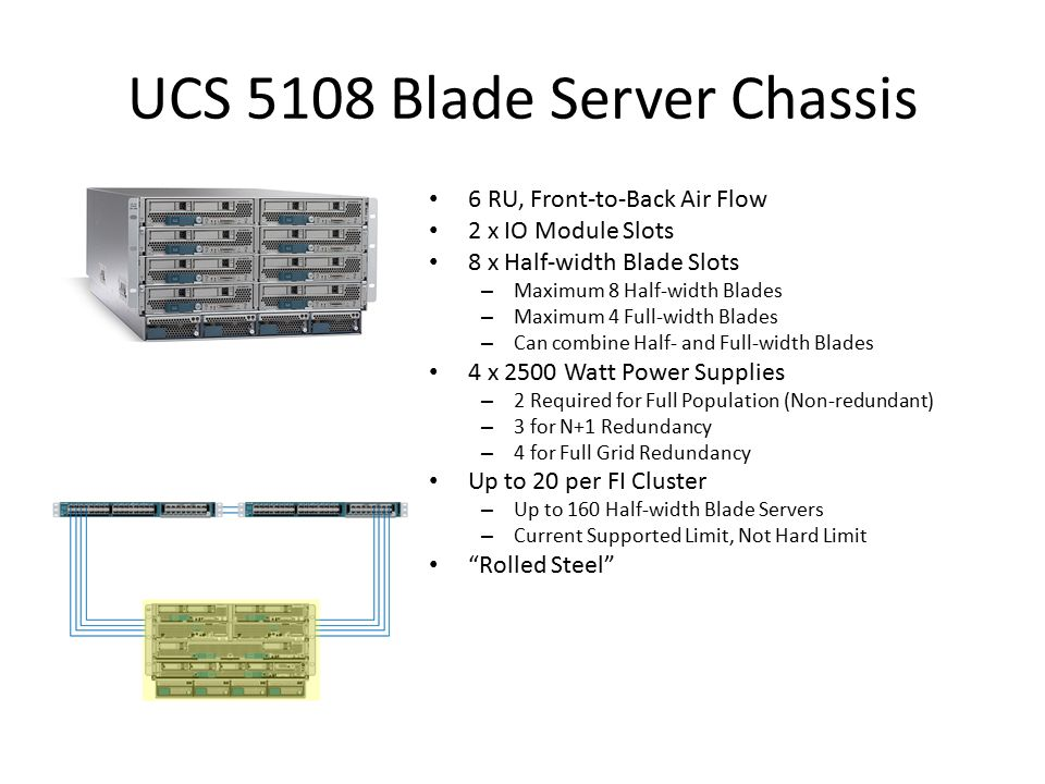 UCS 5108 Blade Server Chassis