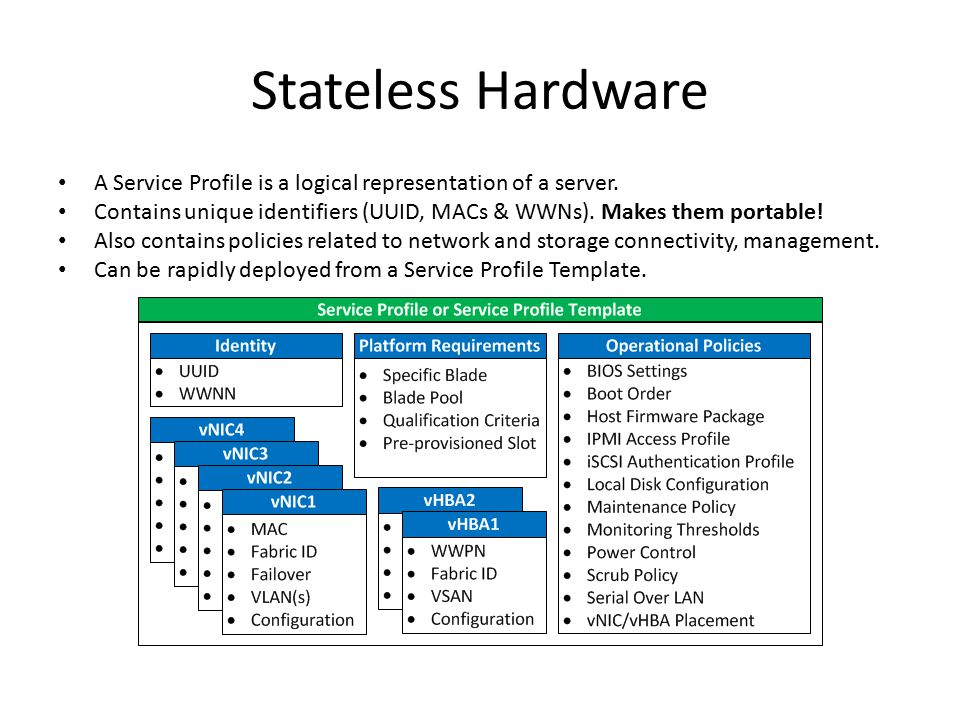 Stateless Hardware A Service Profile is a logical representation of a server. Contains unique identifiers (UUID, MACs & WWNs). Makes them portable!