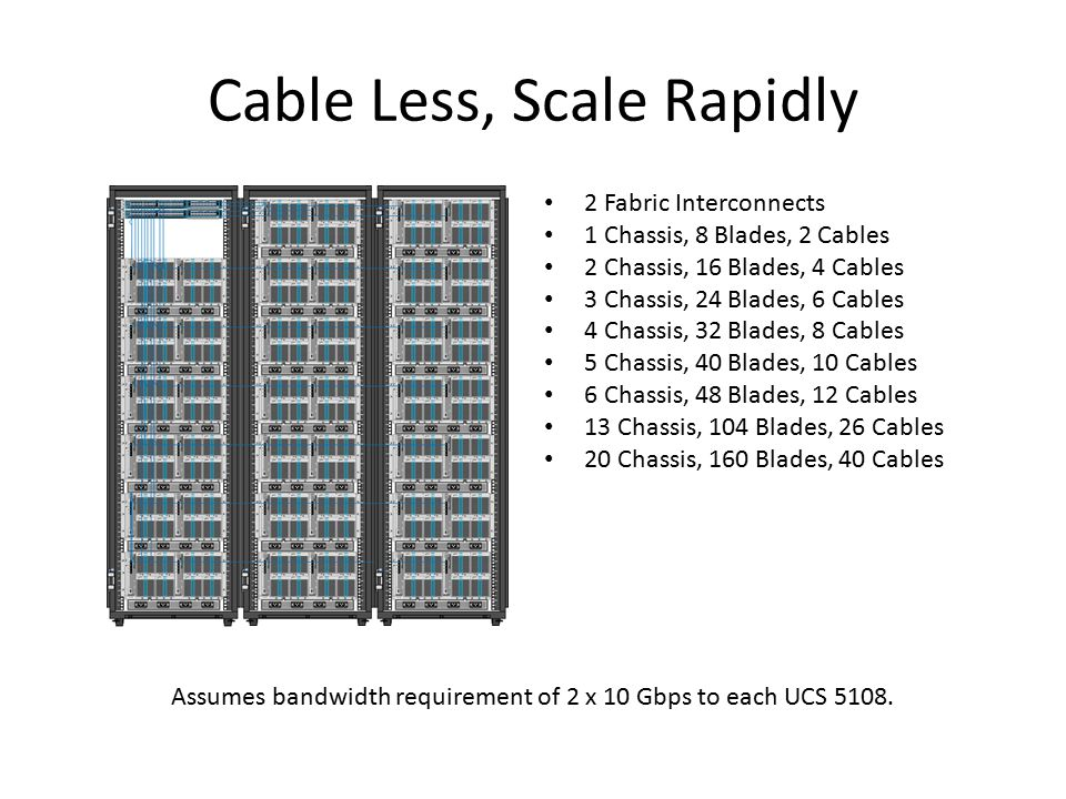 Cable Less, Scale Rapidly